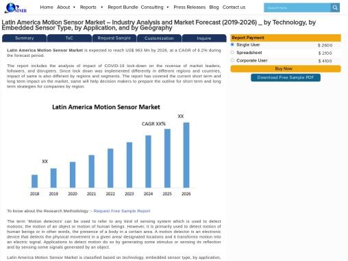 Latin America Motion Sensor Market