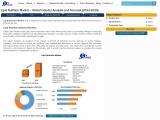 Lipid Nutrition Market – Industry Analysis