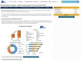 Global Microgrid Monitoring Market: Industry Analysis