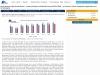 North America Light Sensor Market