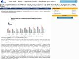 Riserless Light Well Intervention Market