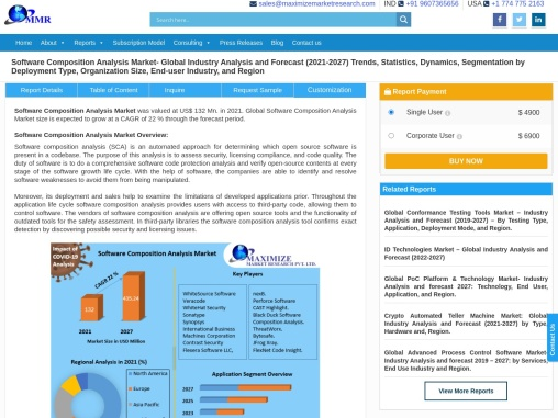 Software Composition Analysis Market – Global Industry Analysis and Forecast (2019-2026)