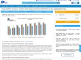 Global UAV Flight Training and Simulation Market- Analysis and Forecast (2020-2027)