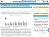 Wet Storage Market: Industry Analysis
