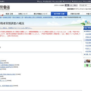 https://www.mhlw.go.jp/toukei/list/6-18c-h27.html