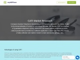 Overview of CATI market research!!