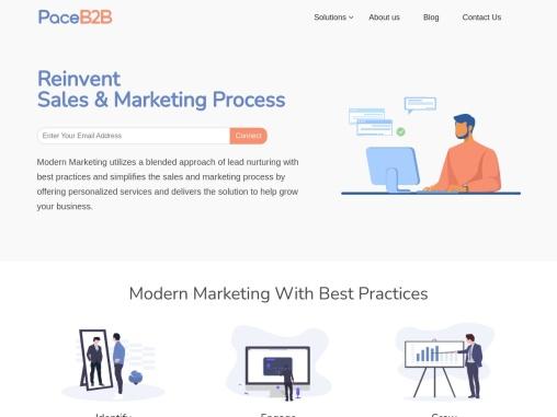 B2B Marketing Service