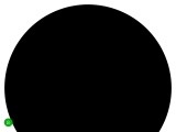 Australian PR | Australia PR Process