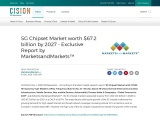 5G Chipset Market worth $67.2 billion by 2027 – Exclusive Report by MarketsandMarkets™