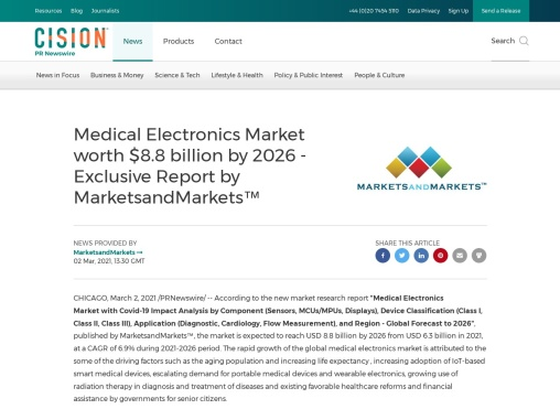 Medical Electronics Market worth $8.8 billion by 2026 – Exclusive Report by MarketsandMarkets™