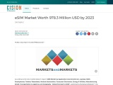 eSIM Market Worth 978.3 Million USD by 2023