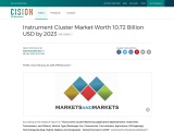 https://www.prnewswire.com/in/news-releases/instrument-cluster-market-worth-1072-billion-usd-by-2023