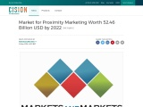 Market for Proximity Marketing Worth 52.46 Billion USD by 2022