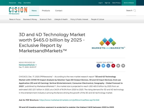 3D and 4D imaging solutions is projected to register the highest CAGR from 2020 to 2025