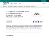AI Infrastructure Market Worth $50.6 Billion by 2025