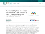 Automated Optical Inspection Market worth $1,660 million by 2026