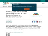 Collaboration Display Market worth $957 million by 2026 – Exclusive Report by MarketsandMarkets™