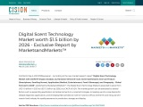 Smart phones segment in Digital Scent Technology Market to grow with the highest CAGR during the for