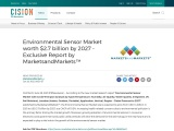 Air quality is estimated as the fastest-growing type in the environmental sensor market during the f