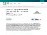Head-up Display Market worth $4.6 billion by 2025 – Exclusive Report by MarketsandMarkets™