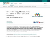 IR Spectroscopy Market by Technology (Near-Infrared, Mid-Infrared, Far-Infrared) to 2025
