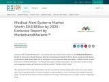 Medical Alert Systems Market Worth $9.6 Billion by 2025 – Exclusive Report by MarketsandMarkets™