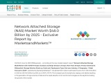 Network Attached Storage (NAS) Market Worth $48.0 Billion by 2025