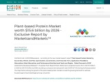 Plant-based Protein Market worth $15.6 billion by 2026