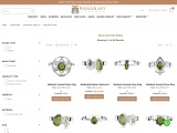 Moldavite Rings  Collection By Rananjay Exports