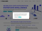 Business Insights Software For Every Business – Rawcubes