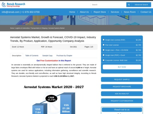 Aerostat Systems Market, Impact of COVID-19, By Product, Companies, Forecast By 2027