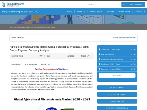 Agricultural Micronutrients Market by Products,Companies, Forecast By 2027