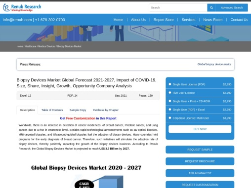 Biopsy Devices Market Share, Impact of COVID-19, Industry Trends, Global Forecast 2021-2027