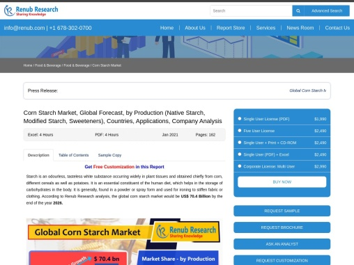 Corn Starch Market, & Forecast, by Production, Countries, Companies