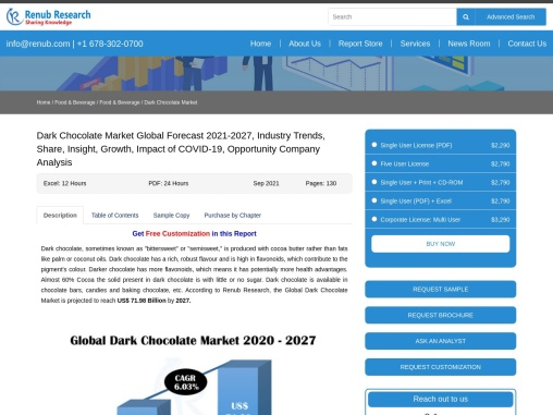 Dark Chocolate Market, Impact of COVID-19, Industry Trends, Global Forecast 2021-2027