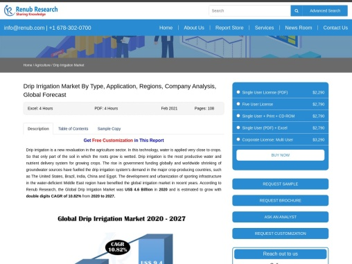 Drip Irrigation Market By Type, Companies, Global Forecast
