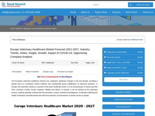 Europe Veterinary Healthcare Market Industry Trends, Forecast 2021-2027