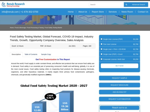 Food Safety Testing Market by Contaminant, Comapnies, Forecast by 2027