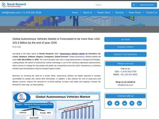 Global Autonomous Vehicles Market will reach USD 325.9 Billion by 2030