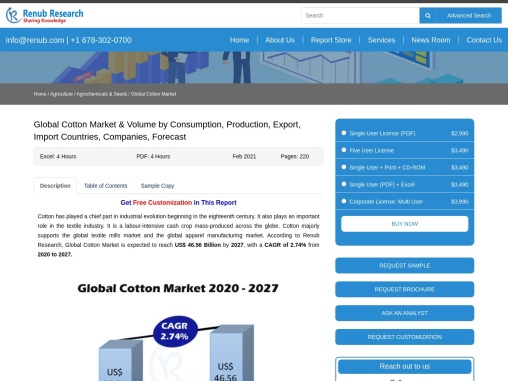 Global Cotton Market & Volume By Consumption Countries, Forecast