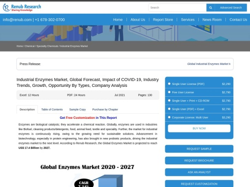 Industrial Enzymes Market, by Types, Companies, Forecast by 2027