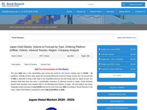 Japan Hotel Market, Volume & Forecast by Type, Company Analysis By 2026