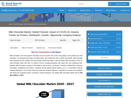 Milk Chocolate Market, Impact of COVID-19, By Product, Companies, Global Forecast by 2027