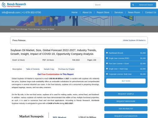 Soybean Oil Market By Consuming Country, Companies & Global Forecast