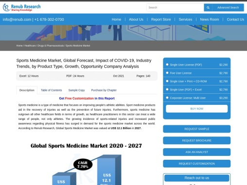 Sports Medicine Market, Impact of COVID-19, By Product Type, Companies, Global Forecast by 2027