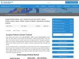Surgical Robots Market Company Analysis, Global Forecast