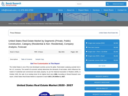 United States Real Estate Market By Segments, Category, Forecast By 2027