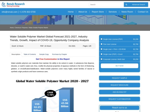 Water Soluble Polymer Market Size, Global Forecast 2021-2027