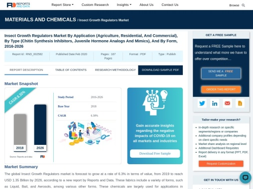 Insect Growth Regulators Market To Reach USD 1.35 Billion By 2026