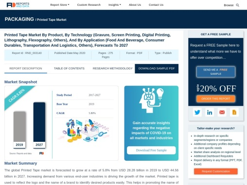 Printed Tape Market Revenue Share, Growth Factors, Trends, Analysis & Forecast, 2017–2027